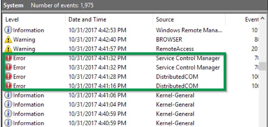 number of error events